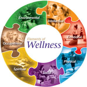 Wellness Wednesday fb event 1